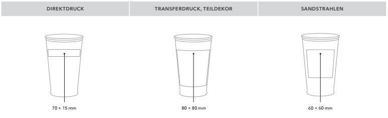 eco_glass_sence_druckflaechen