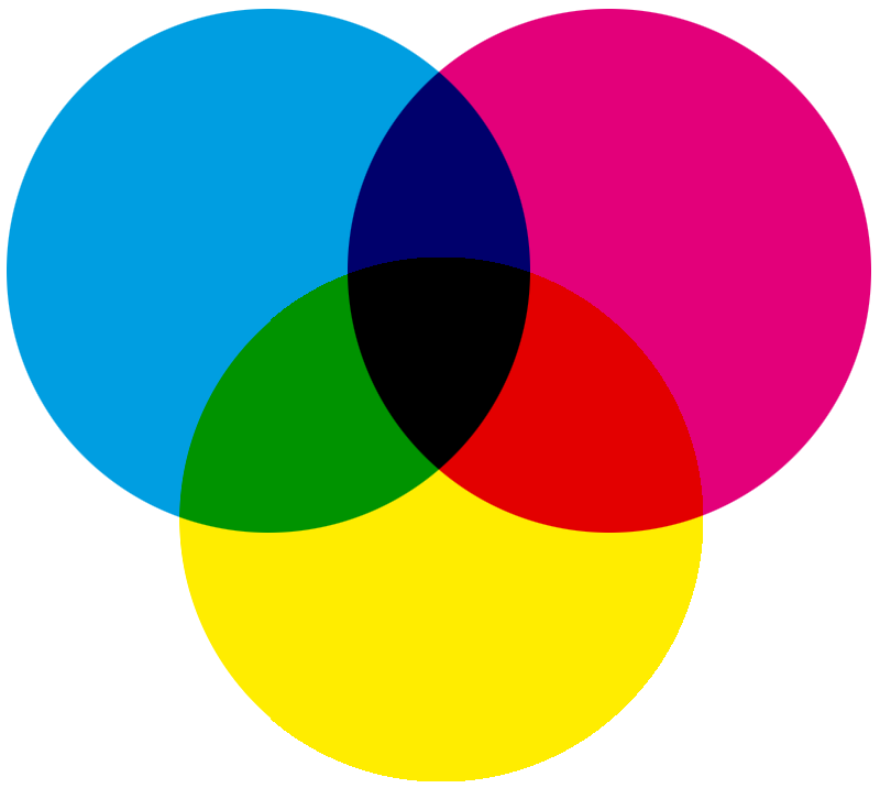CMYK-color_model56683f03e96ca569f5d157ee9c