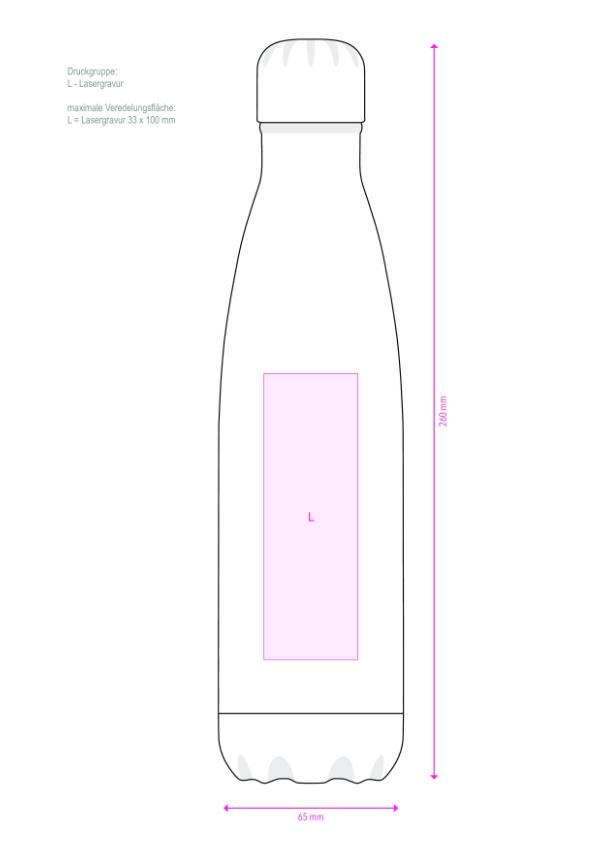 Druckflaechen-Thermosflasche