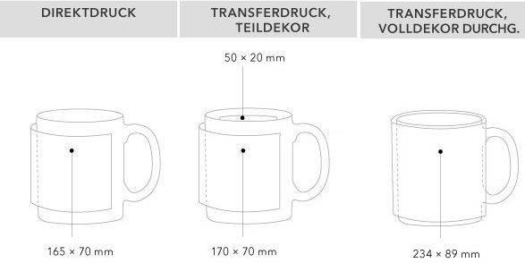 druckflaechen_maxi_mug